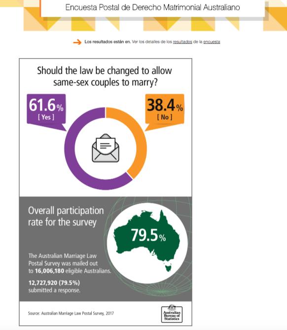 referendum-encuesta.png