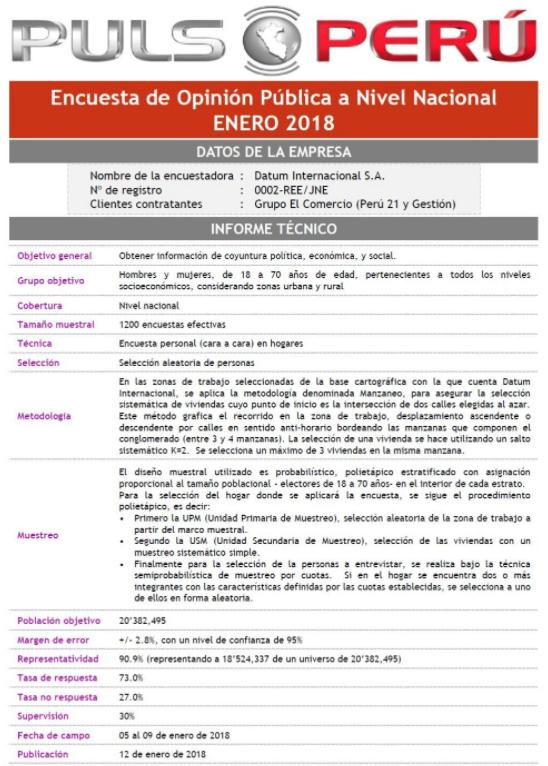datos_pulso_perú.png